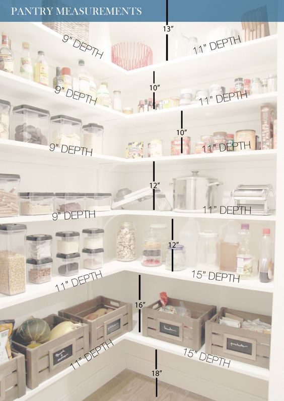 all white pantry design with measurments to help you DIY your pantry shelving