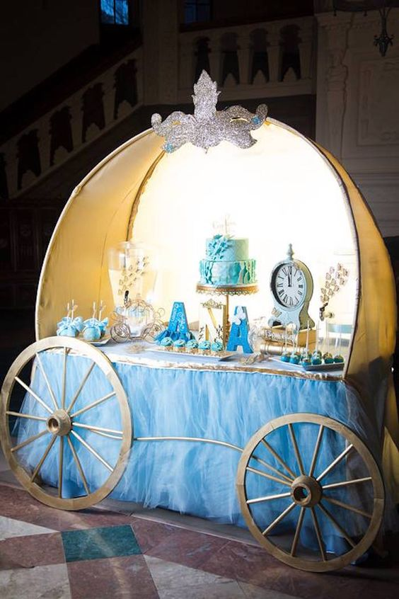 blue and gold Cinderella dessert table