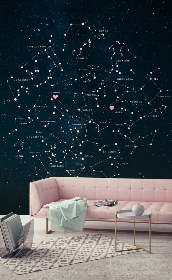 Zodiac constellation wall with constellations of the owners specified
