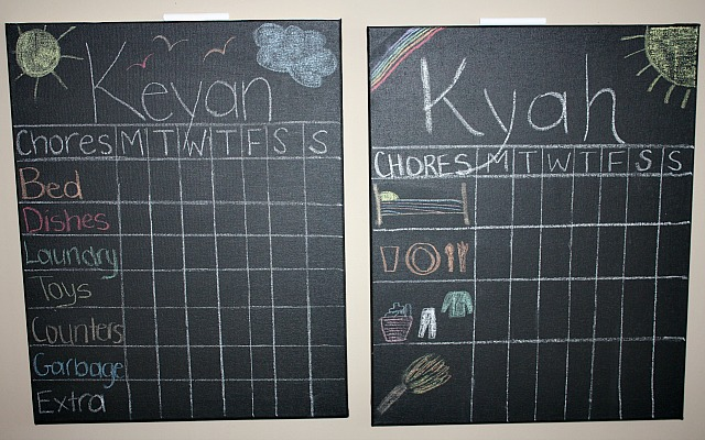 DIY chalkboard chore chart (via www.thewritebalance.ca)