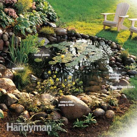 Picture of waterfall with a water garden for Making a garden pond and waterfall