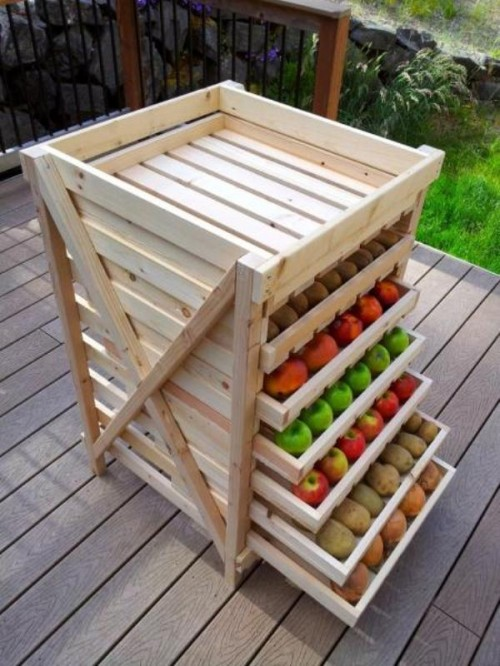 convenient fruit storage (via shelterness)
