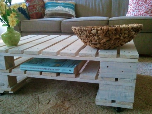 DIY Pallet Coffee Table With A Shelf | Shelterness