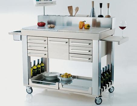 Modern Kitchen Trolleys Shelterness