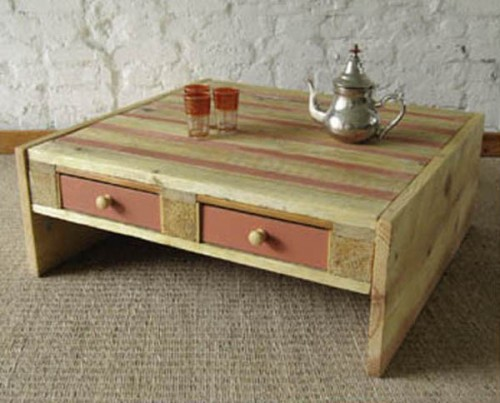 recycled pallet coffee table (via shelterness)